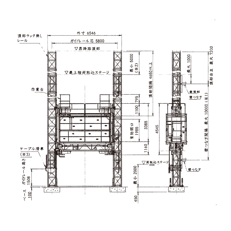 SEL-2000Ⅱ商品画像